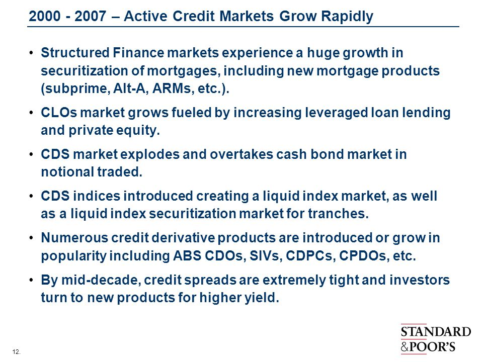 2000 - 2007 – Active Credit Markets Grow Rapidly