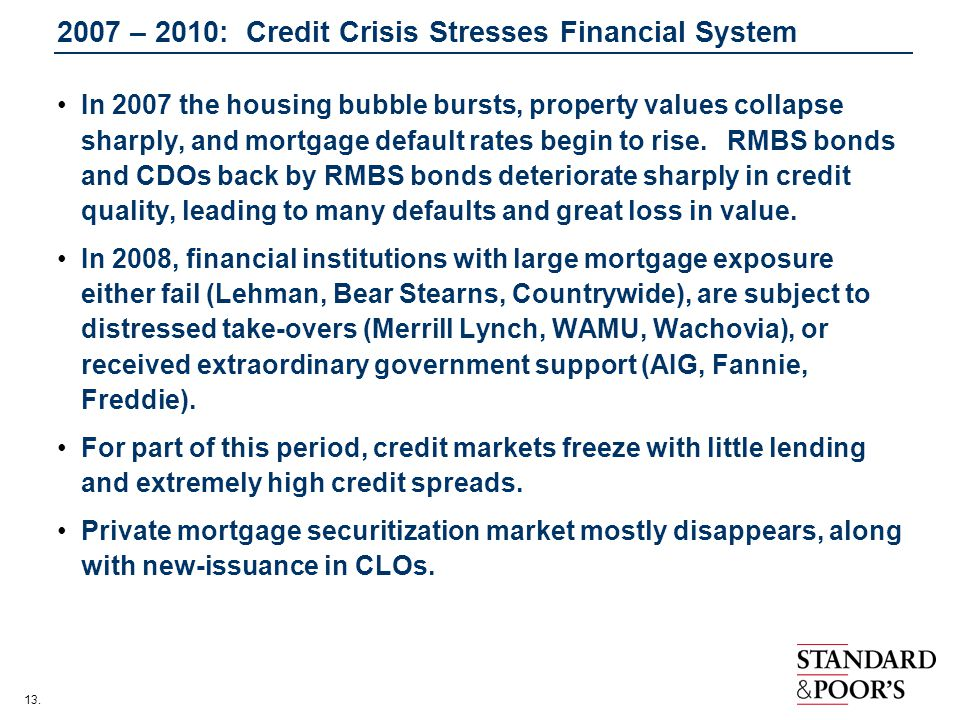2007 – 2010: Credit Crisis Stresses Financial System