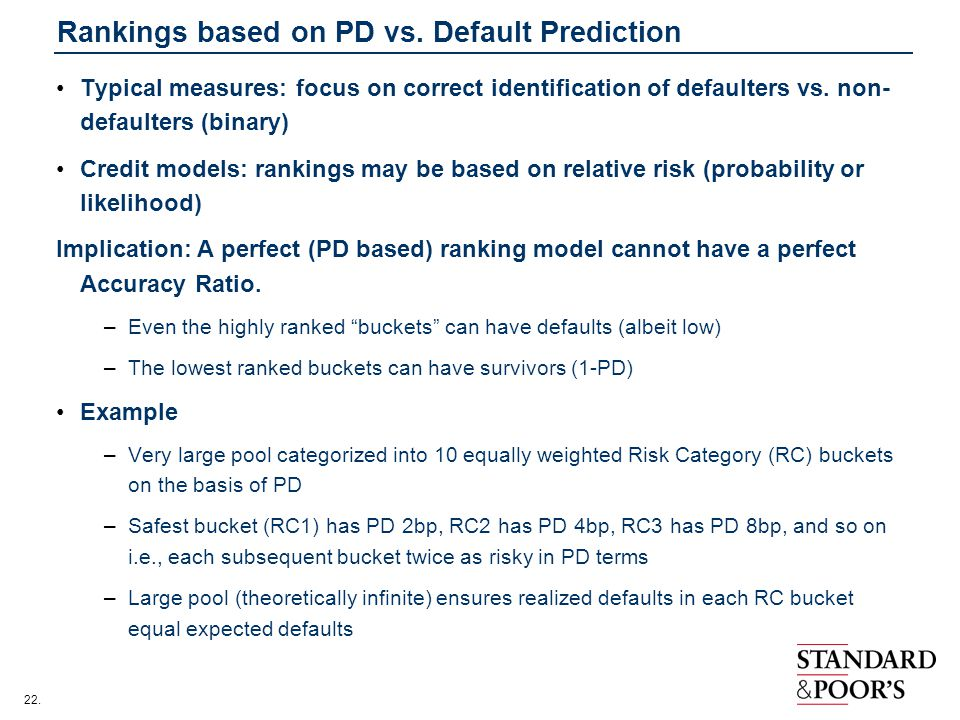 Rankings based on PD vs. Default Prediction