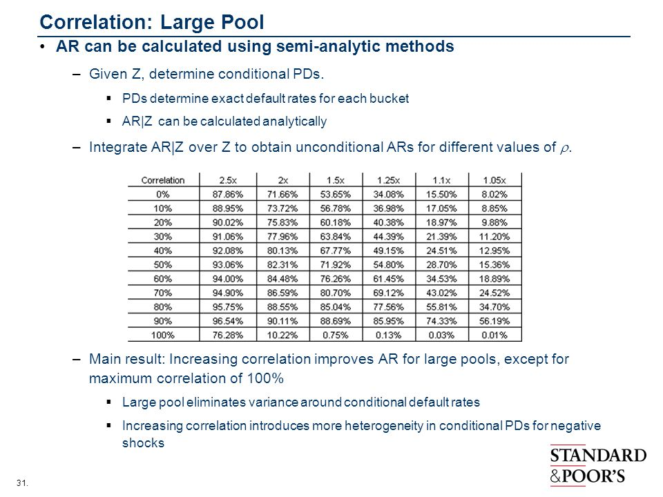 Correlation: Large Pool