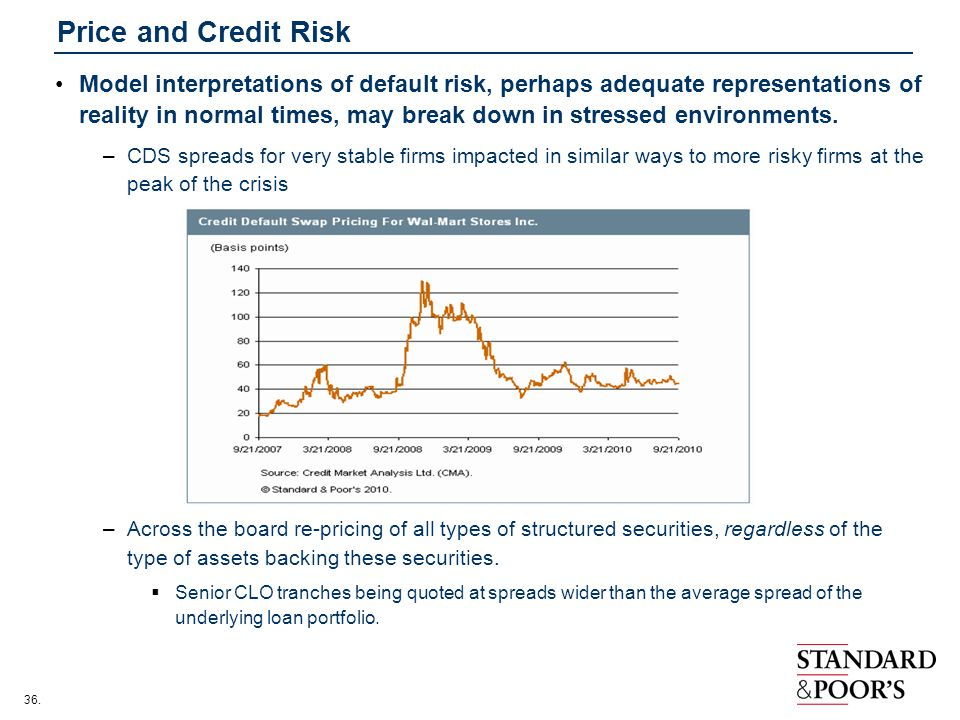 Price and Credit Risk