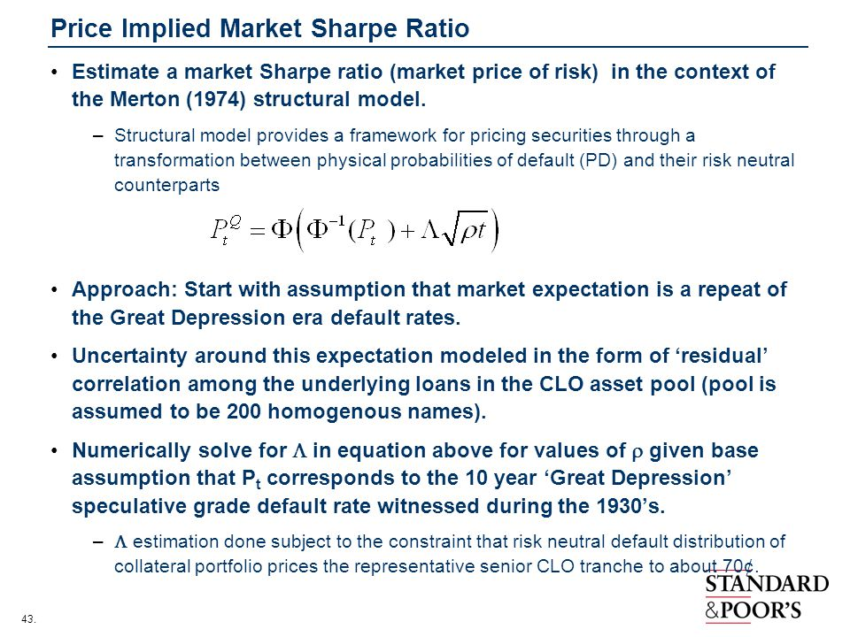 Price Implied Market Sharpe Ratio