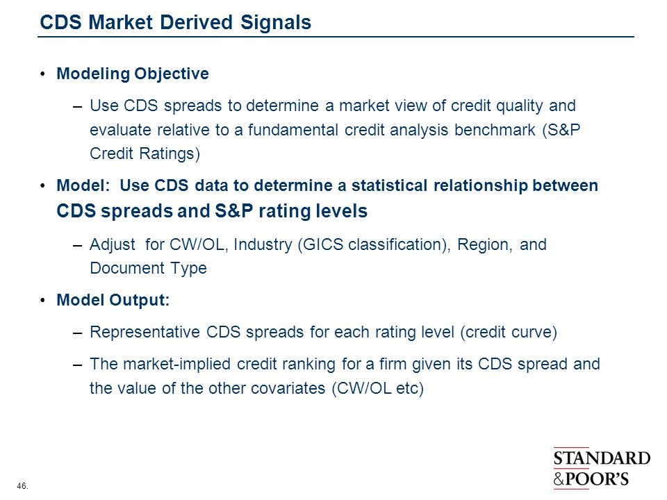 CDS Market Derived Signals