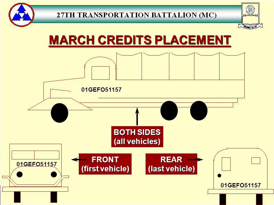 MARCH CREDITS PLACEMENT