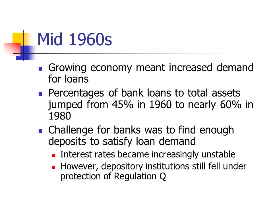 Mid 1960s Growing economy meant increased demand for loans