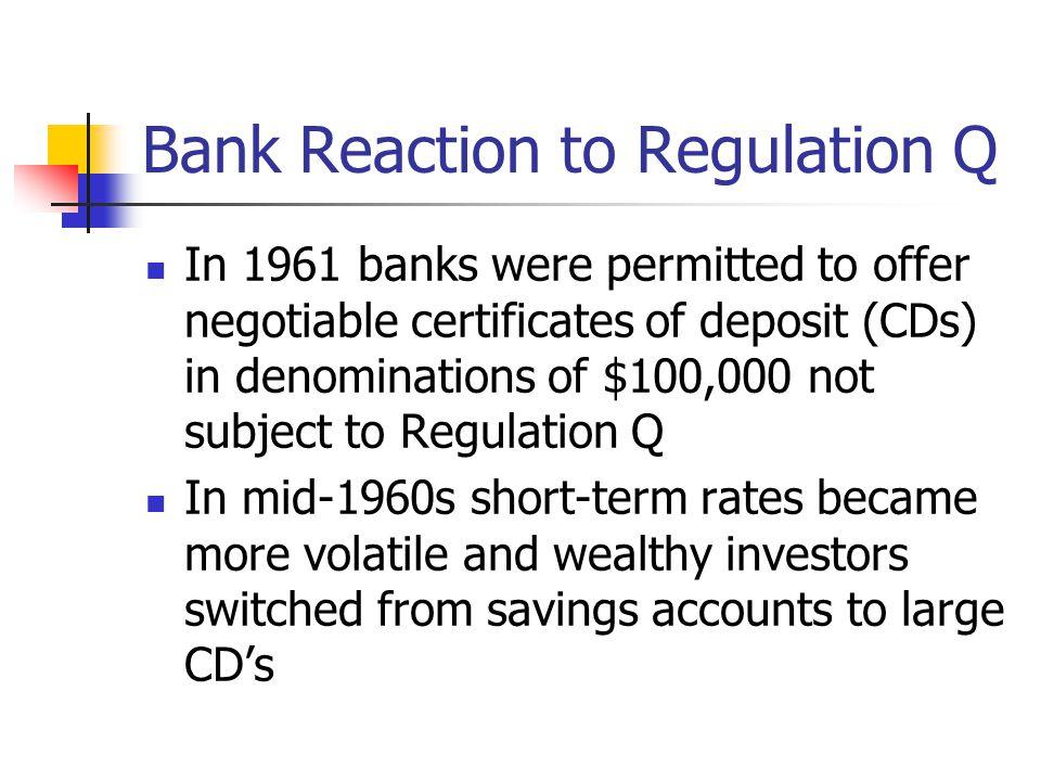 Bank Reaction to Regulation Q