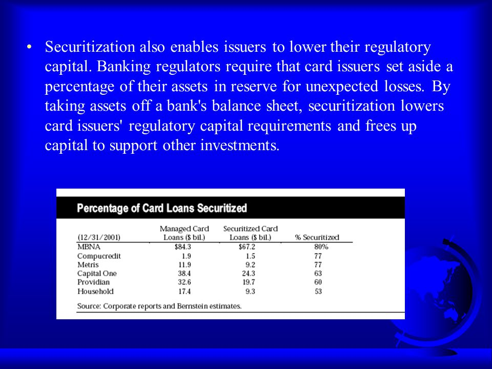 Securitization also enables issuers to lower their regulatory capital