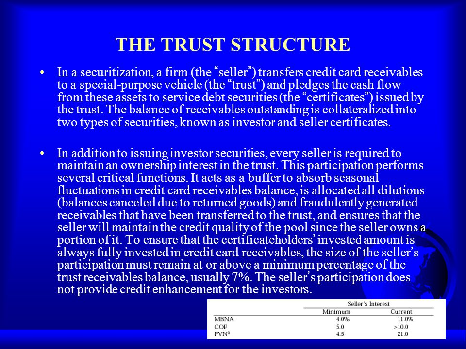 THE TRUST STRUCTURE