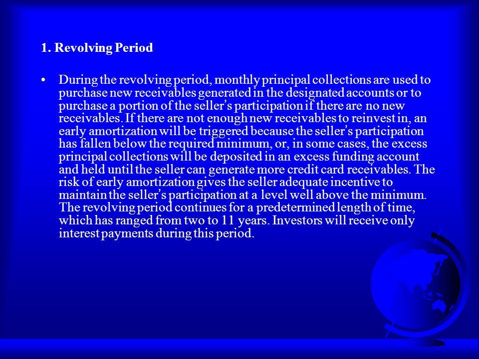 1. Revolving Period