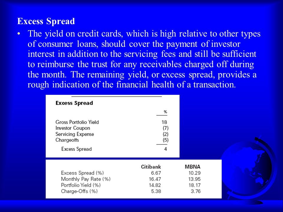 Excess Spread