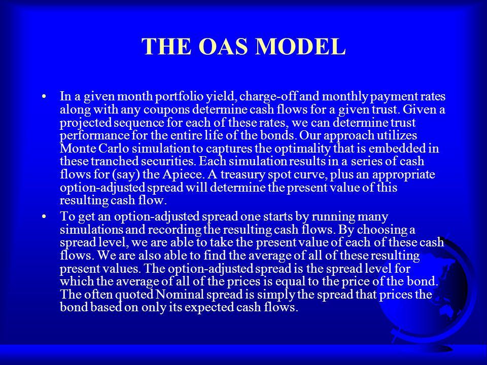 THE OAS MODEL