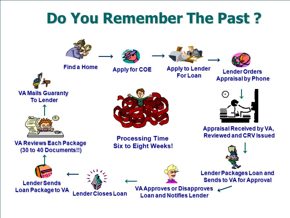 Do You Remember The Past