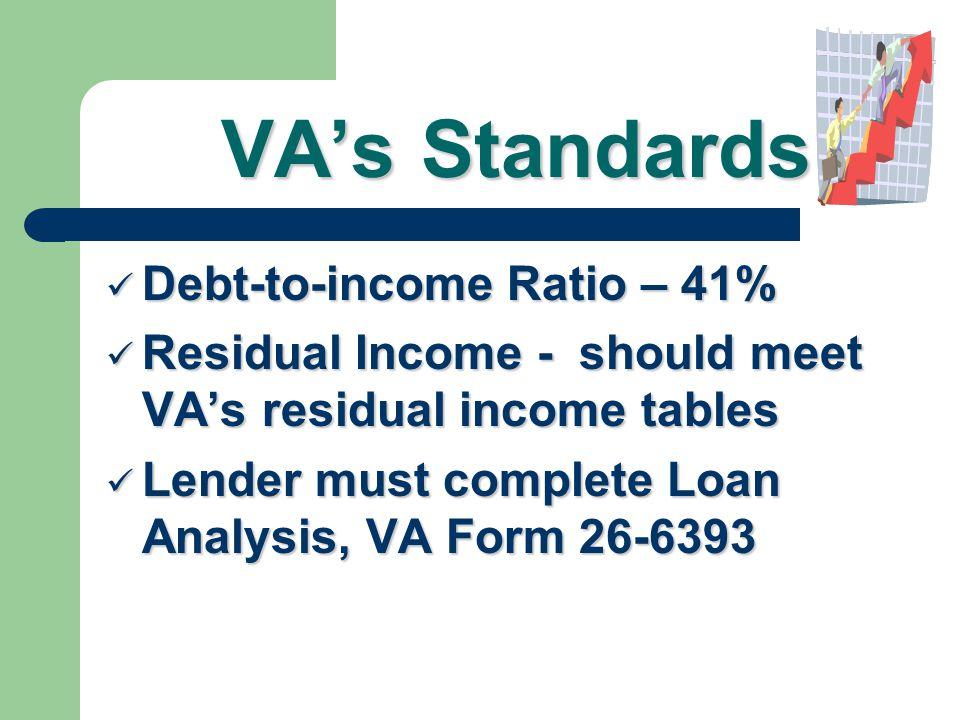 VA's Standards Debt-to-income Ratio – 41%