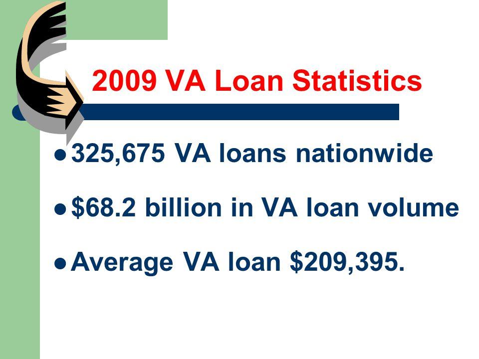 2009 VA Loan Statistics 325,675 VA loans nationwide
