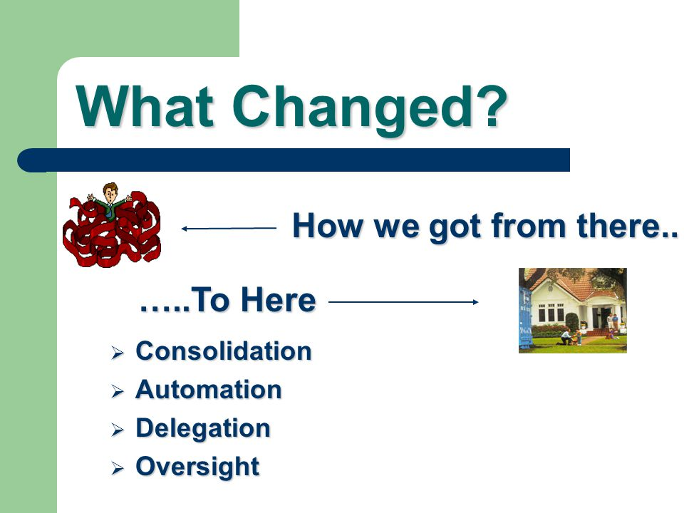 What Changed How we got from there.. …..To Here Consolidation