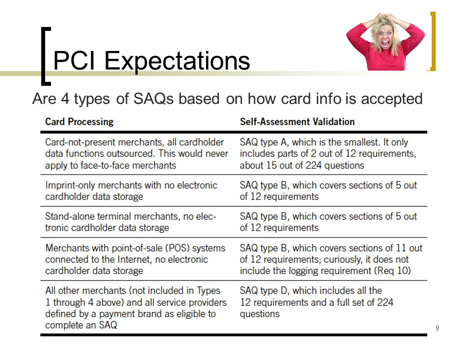 PCI Expectations Are 4 types of SAQs based on how card info is accepted
