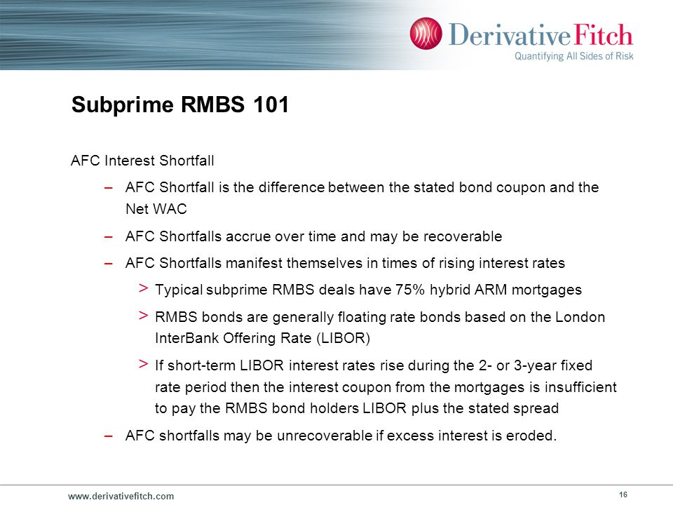 Credit Default Swaps on Subprime RMBS