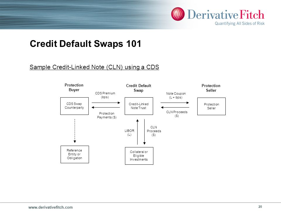 Credit Default Swaps 101 Credit Events