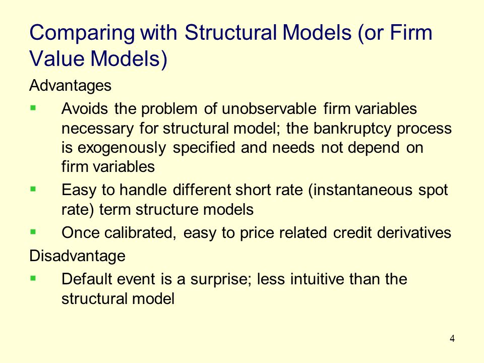 Comparing with Structural Models (or Firm Value Models)