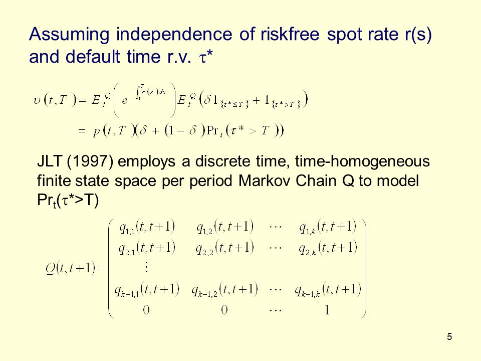 Assuming independence of riskfree spot rate r(s) and default time r. v