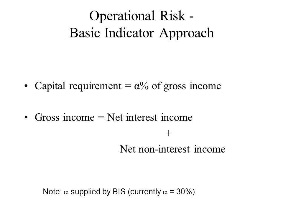 Operational Risk - Basic Indicator Approach