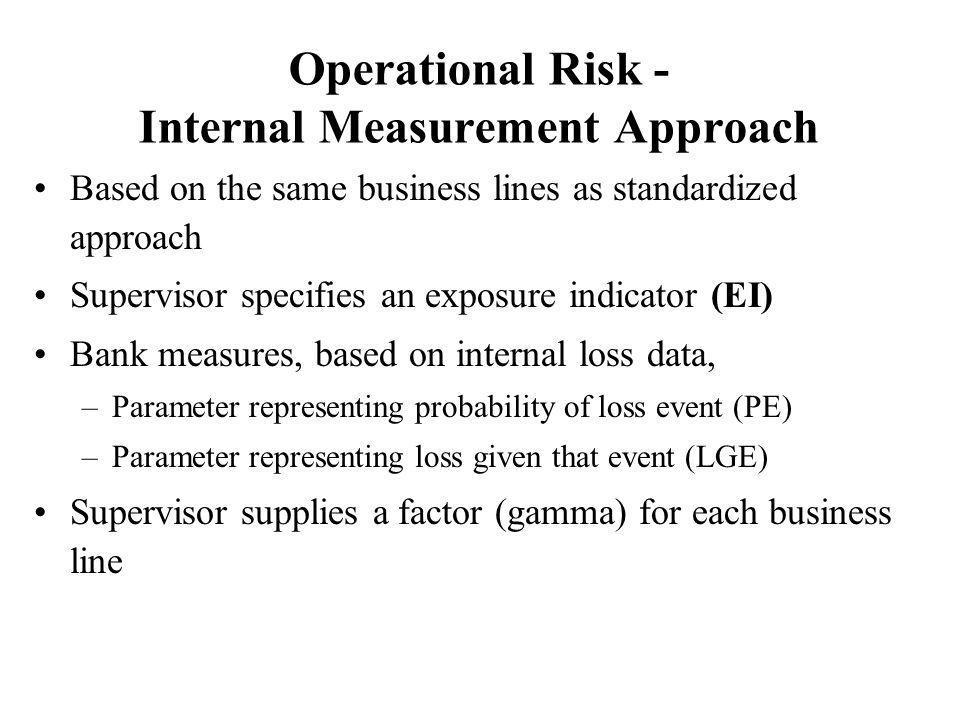 Operational Risk - Internal Measurement Approach
