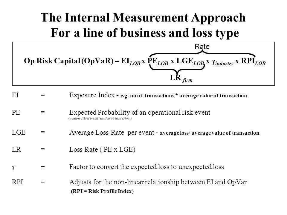 The Internal Measurement Approach For a line of business and loss type