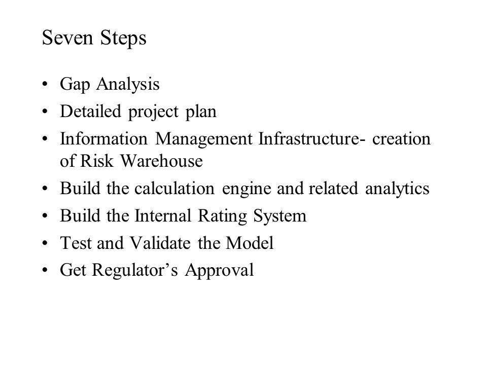 Seven Steps Gap Analysis Detailed project plan