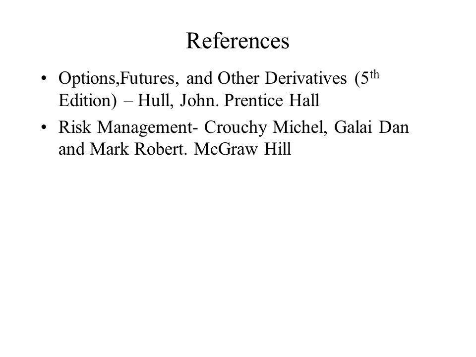 References Options,Futures, and Other Derivatives (5th Edition) – Hull, John. Prentice Hall.