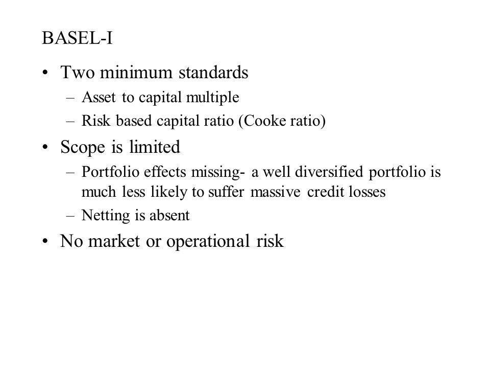 No market or operational risk