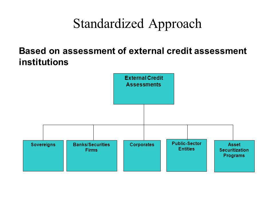 Standardized Approach