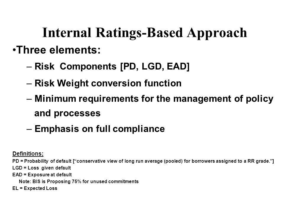 Internal Ratings-Based Approach