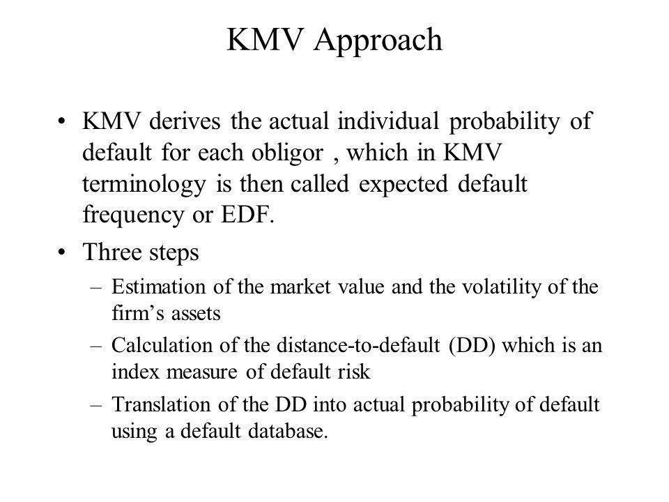 KMV Approach