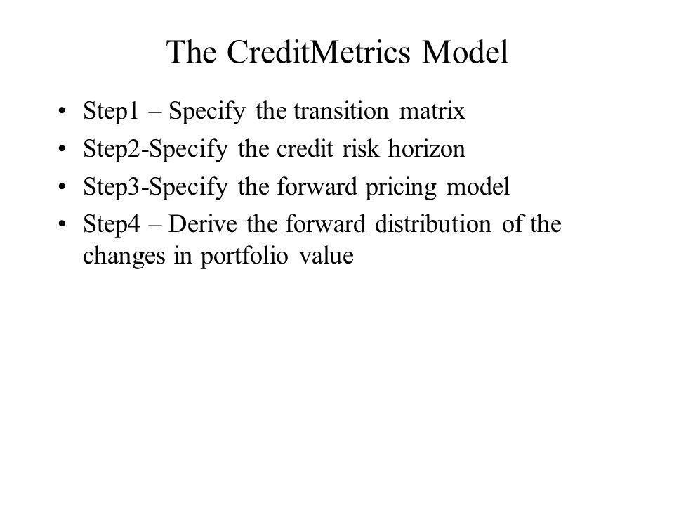 The CreditMetrics Model