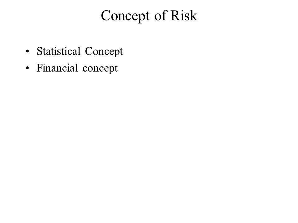 Concept of Risk Statistical Concept Financial concept