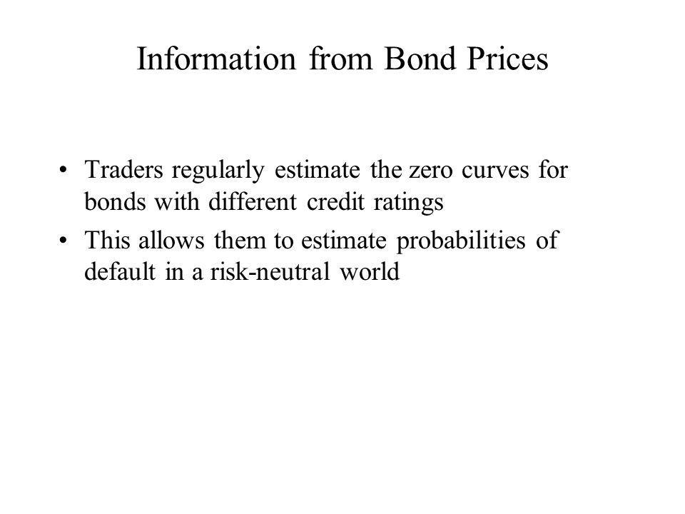 Information from Bond Prices