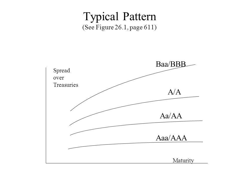 Typical Pattern (See Figure 26.1, page 611)