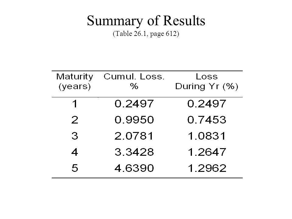 Summary of Results (Table 26.1, page 612)