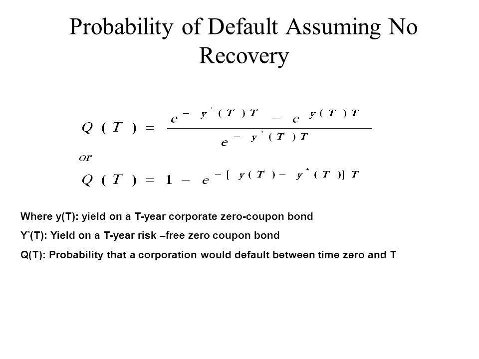 Probability of Default Assuming No Recovery