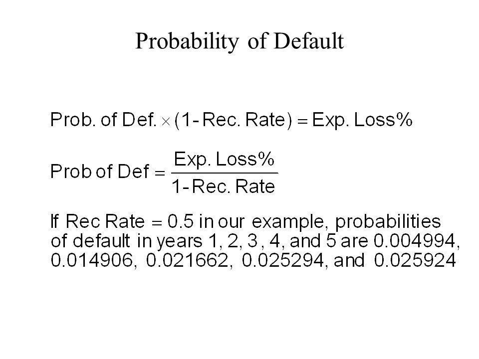 Probability of Default