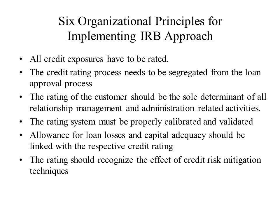 Six Organizational Principles for Implementing IRB Approach