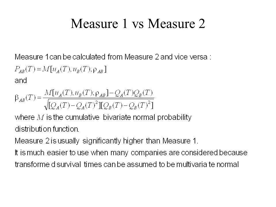 Measure 1 vs Measure 2