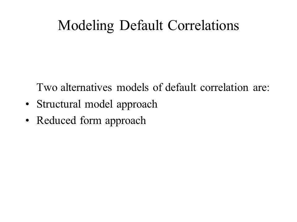 Modeling Default Correlations