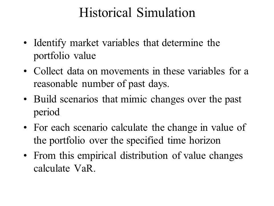 Historical Simulation