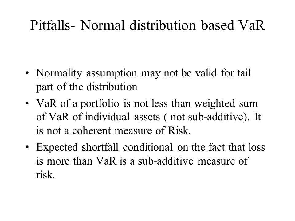 Pitfalls- Normal distribution based VaR