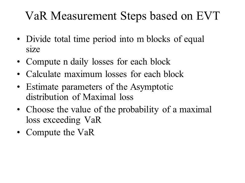 VaR Measurement Steps based on EVT