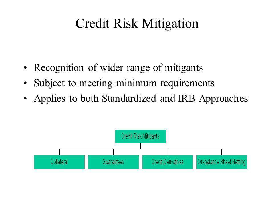 Credit Risk Mitigation