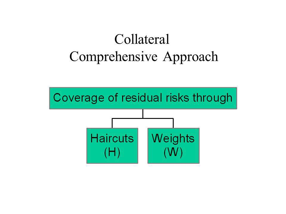Collateral Comprehensive Approach