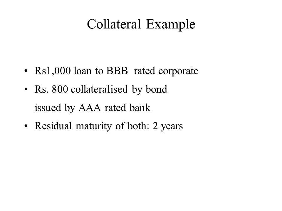 Collateral Example Rs1,000 loan to BBB rated corporate