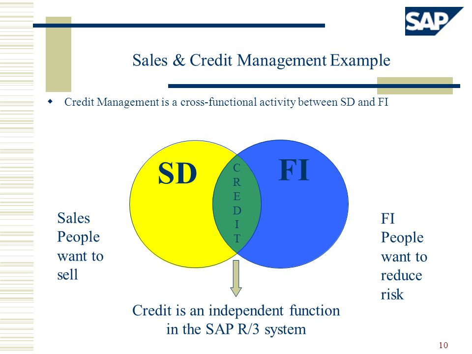 Sales & Credit Management Example